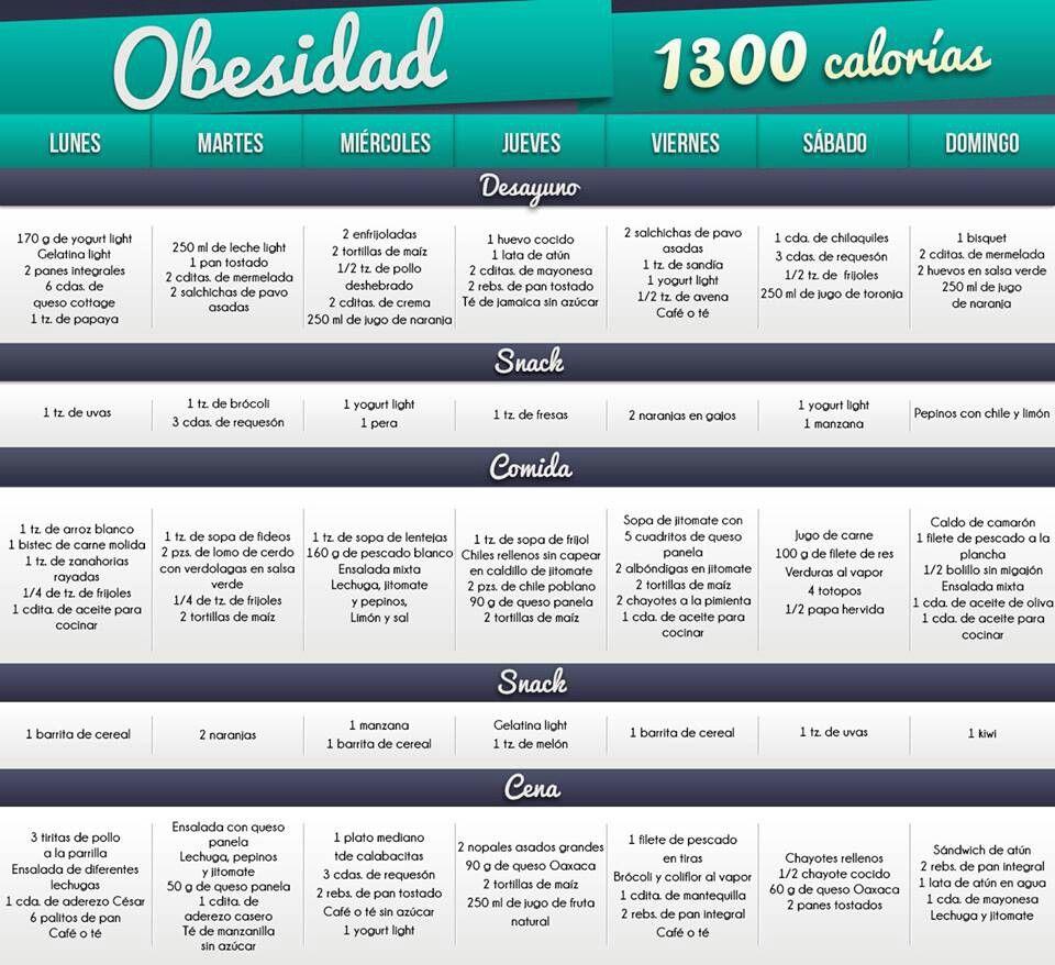 Dieta de 1300 calorias diarias para adelgazar