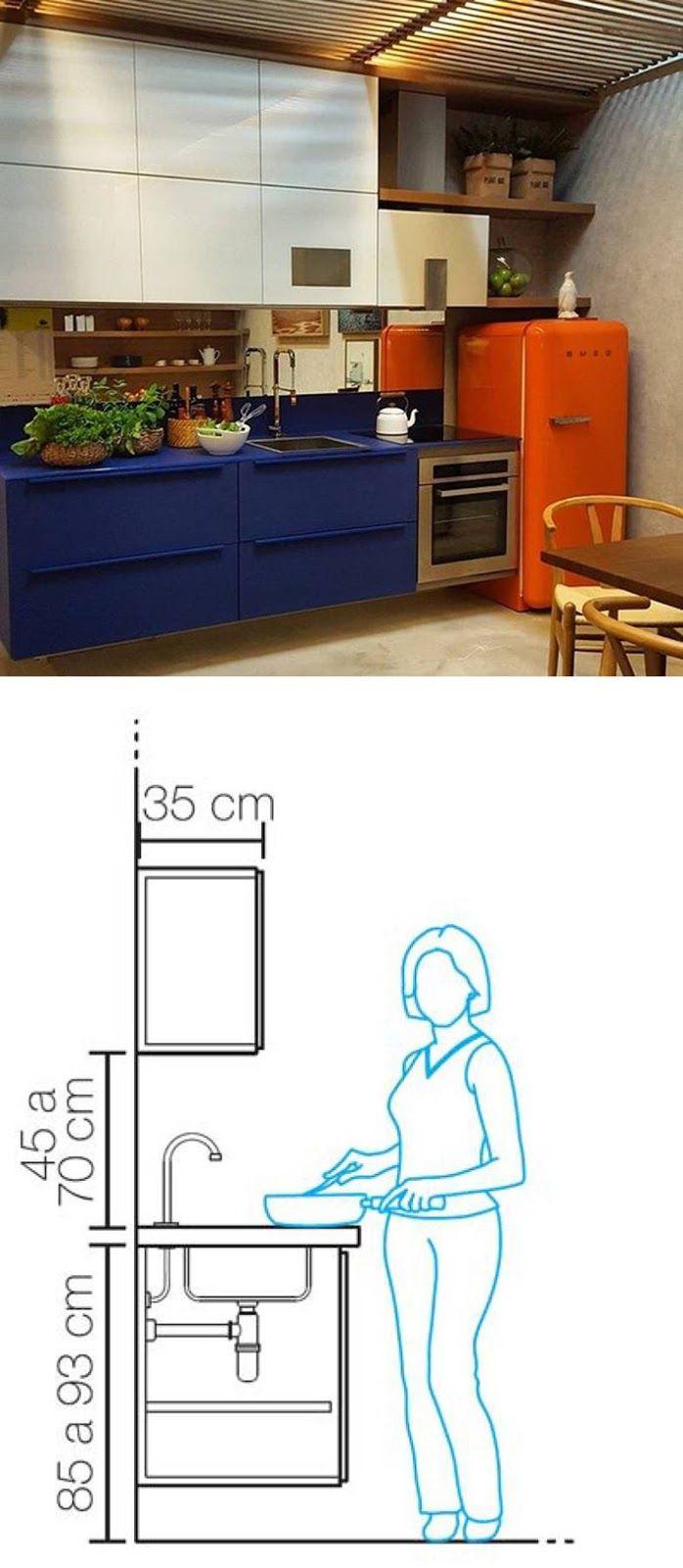 Casinha Colorida Vai Projetar Ou Reformar A Sua Cozinha Veja Dicas
