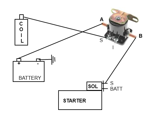 4 Post Starter Solenoid Wiring Diagram