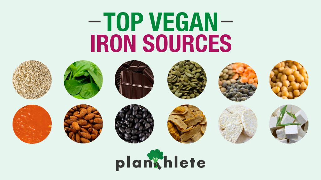 Pin by Sylvia Vazquez on vegan iron in 2020 Vegan iron