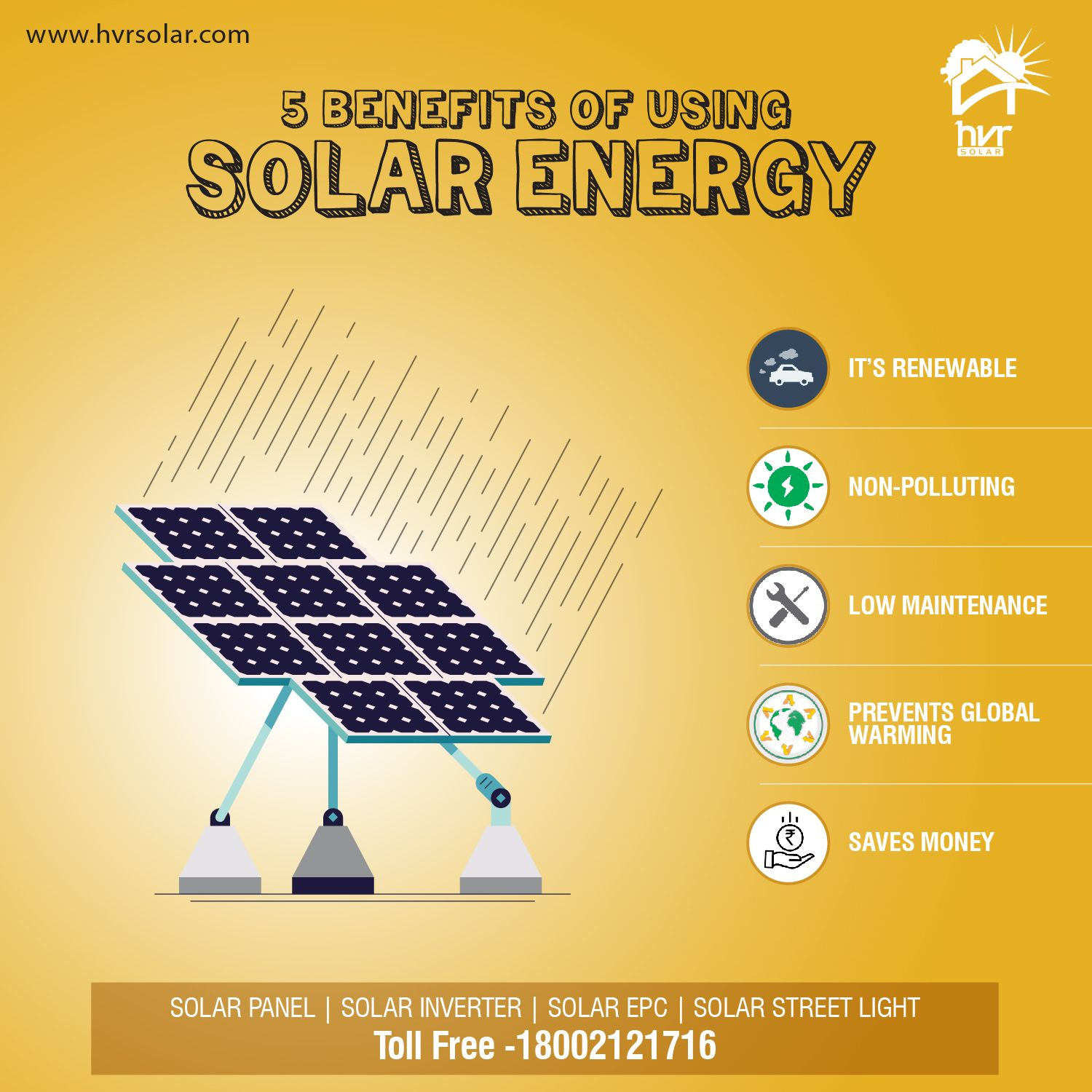 Uses Of Solar Energy In Daily Life Solar Energy Uses Of Solar Energy Solar Installation