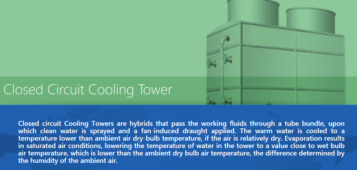 Harrison Cooling Towers Manufactures Closed Circuit Cooling Tower