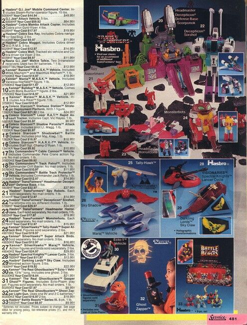 Toys In A Service Merchandise Catalog Geek Toys Transformers Toys Retro Toys