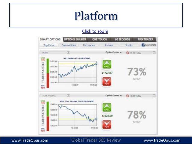 Binary options brokers free demo account заработать биткоины на автомате ютуб