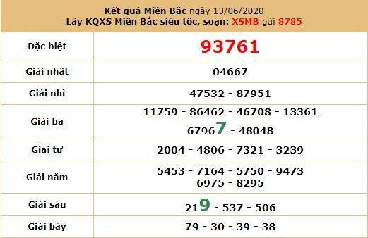 Dự đoán XSMB ngày 15/6/2020 2