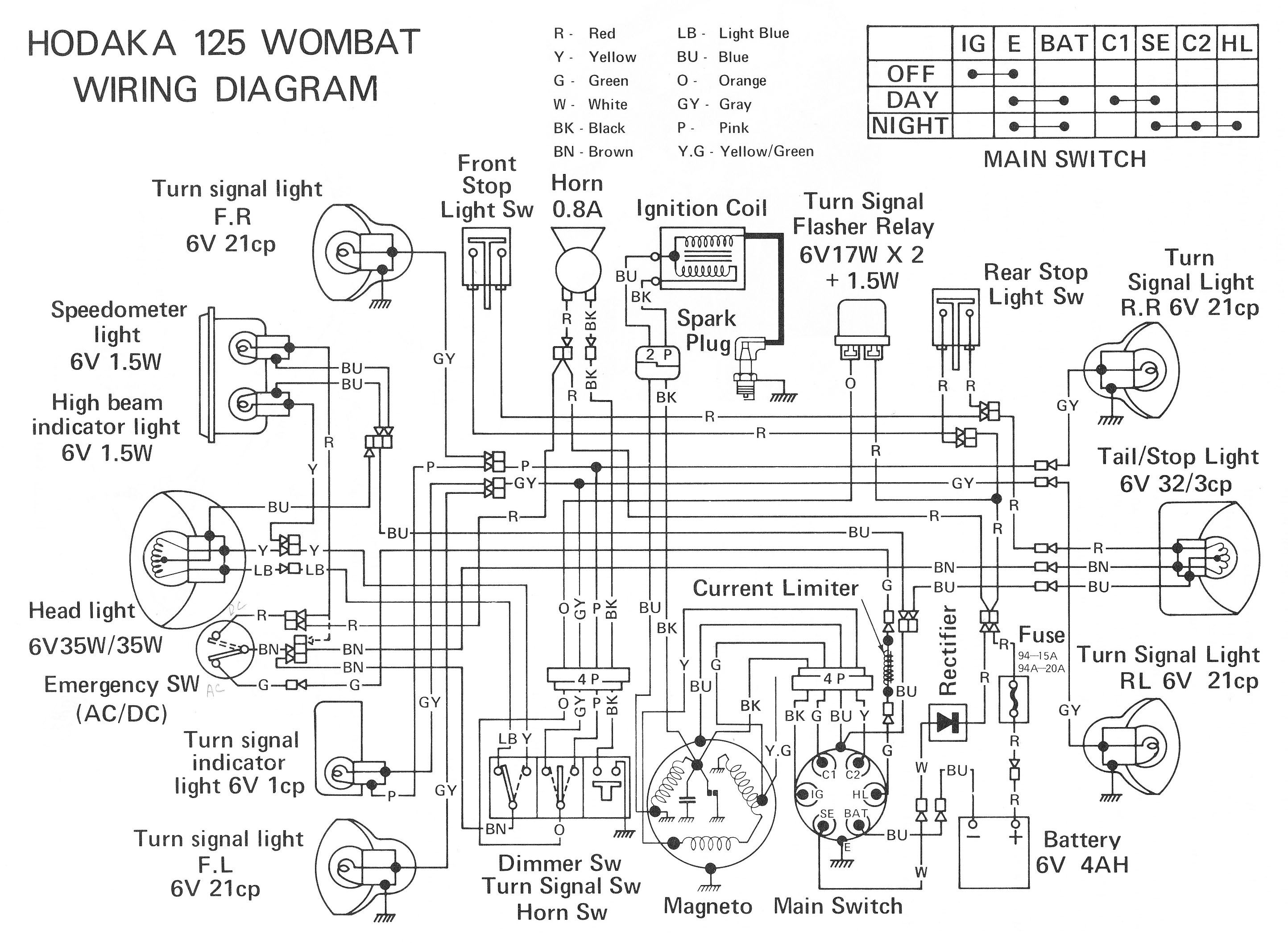 reading a motorcycle wiring diagram 1995 gmc sonoma radio dirt bike hodaka pinterest