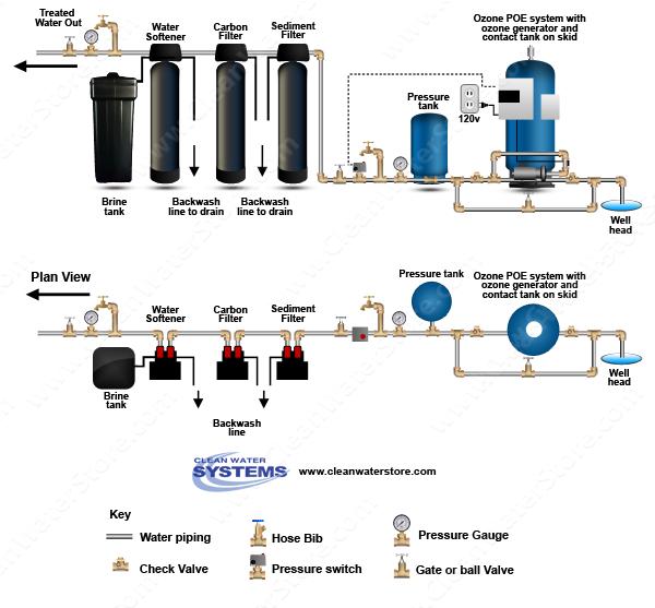 Effect Of Salt Water On Carbon Hookup