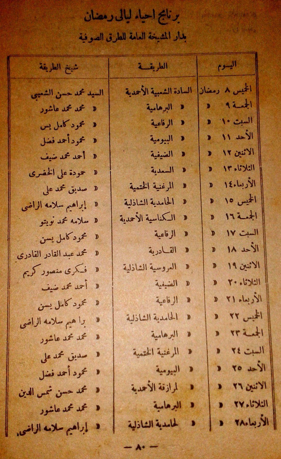مجلة الاسلام و التصوف Old Newspaper Sheet Music Newspaper