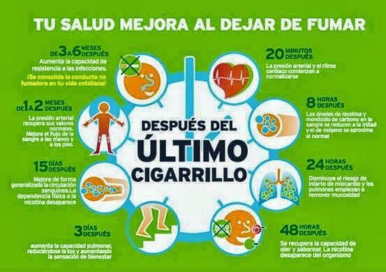 efectos secundarios dejar tabaco