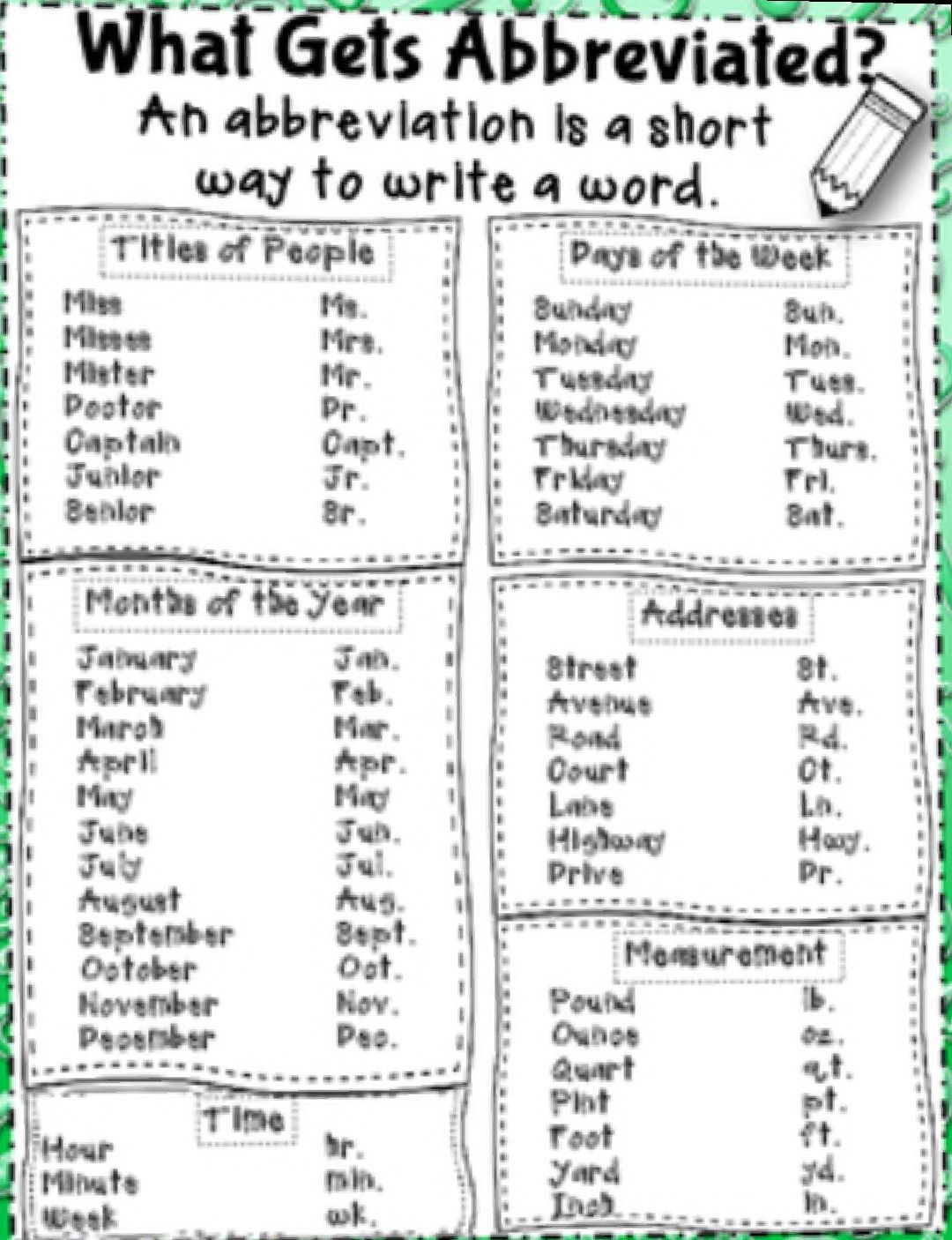 Pin By Misha Kelly On Kids Worksheets In 2020 Task Cards Teaching Lessons 2nd Grade Reading