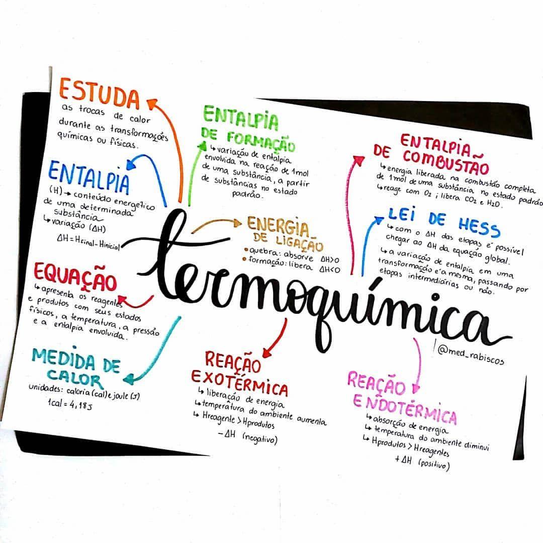 Resumo De Química Sobre Termoquímica. . . . . 👉 Sou A