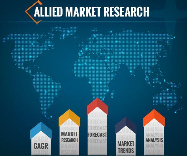 116 best Market Trends images on Pinterest Market trends, Period - market analysis