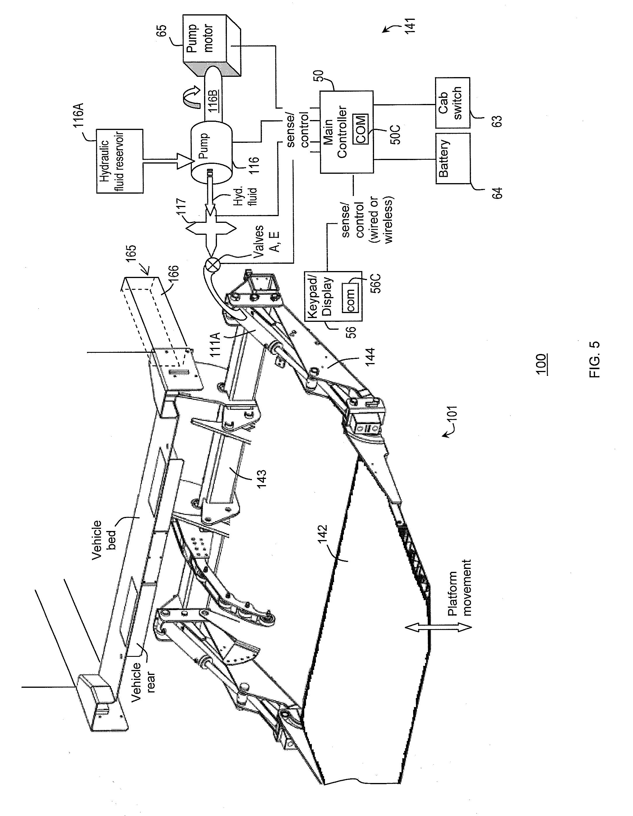 Wiring Diagram for Auto Lift #diagram #diagramtemplate #diagramsamplePinterest