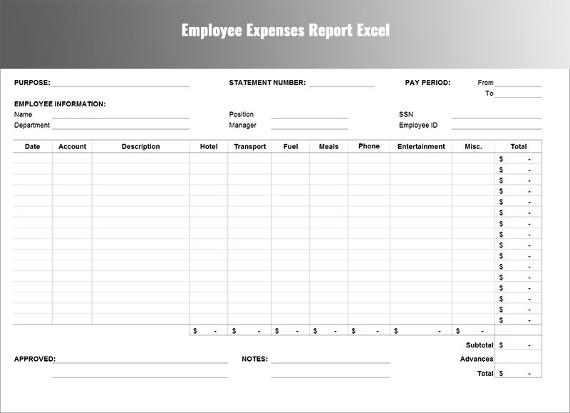 10+ Expense Report Templates Free MS Word, Excel  PDF