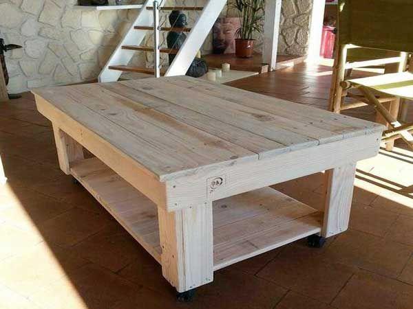 17 Idees Pour Fabriquer Une Table Basse Palette Table Basse Palette Table De Salon Fabriquer Une Table Basse