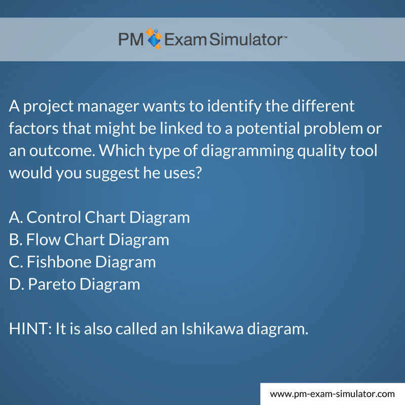 Free PMP® Exam Sample Question Of The Week #PMP #PMPexam