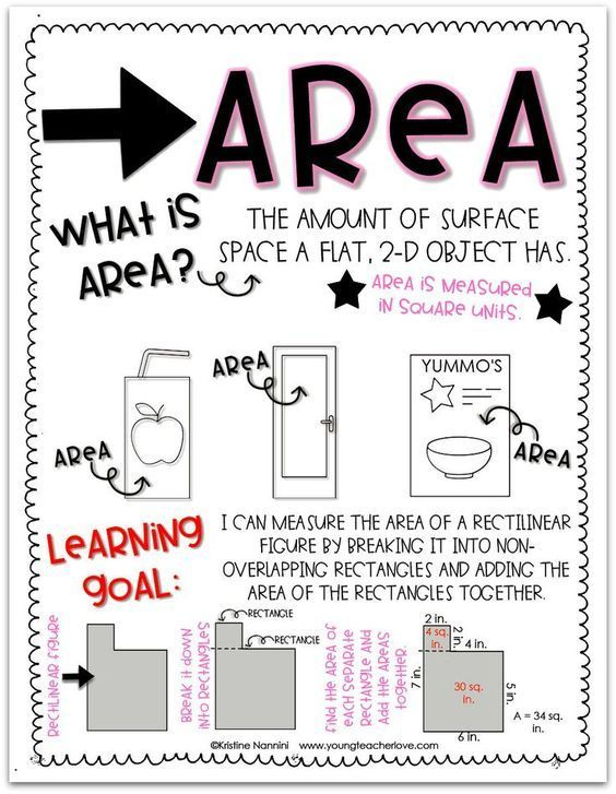 Teaching Differentiated Area in Math Ideas to Make Practicing Area Fun is part of Maths area, Math charts, Math anchor charts, Teaching math, Perimeter anchor chart, Math measurement - Each year, I find that many of my students struggle to grasp the concept of area  Even though it is a standard that should be mastered in lower grades, most of my students still don't have a proficient understanding of this concept  I have found that the best way to help students learn is to …