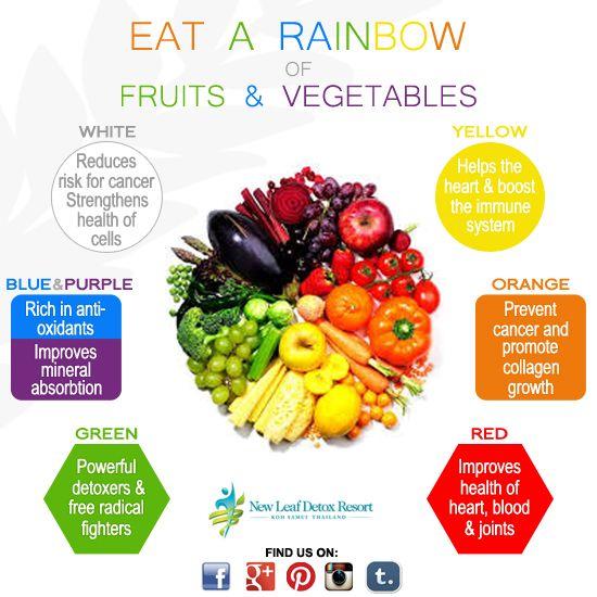 Diet plan presentation image 8