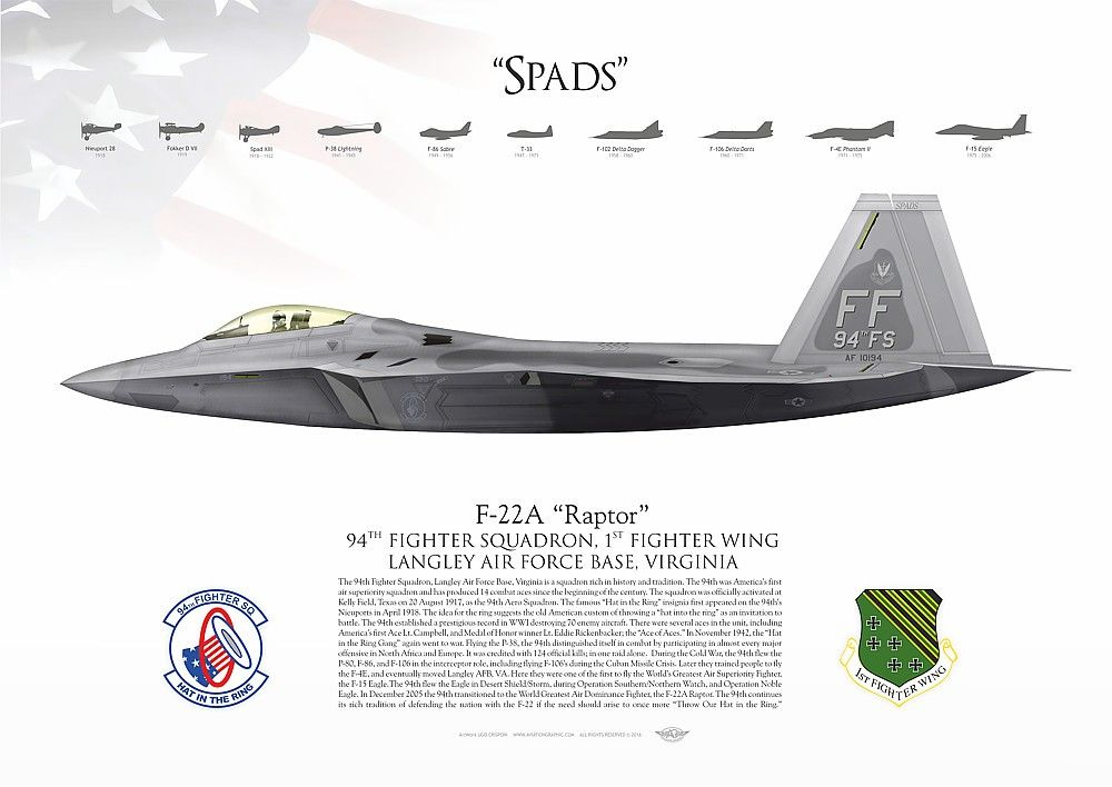 UNITED STATES AIR FORCE Th Fighter Squadron St Fighter Wing - United states air force bases