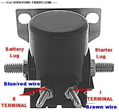 fc609c49728b6408edb6d2a3fb67f944 1986 f 150, bypass ignition switch to start engine ford truck  at soozxer.org