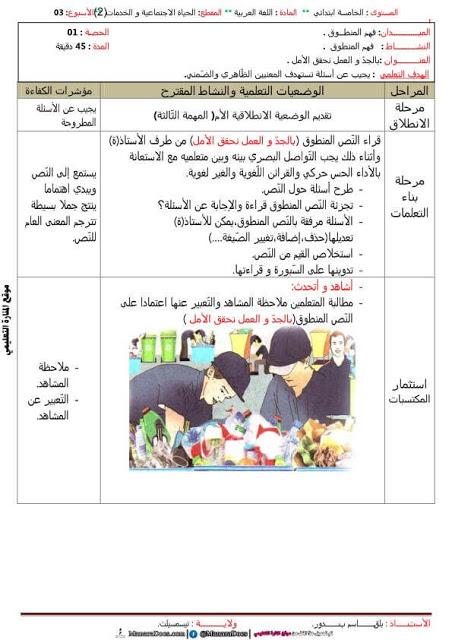 مذكرات السنة الخامسة 5 ابتدائي في اللغة العربية المقطع الثاني الاسبوع الثالث مهنة الغد Polaroid Film Asid