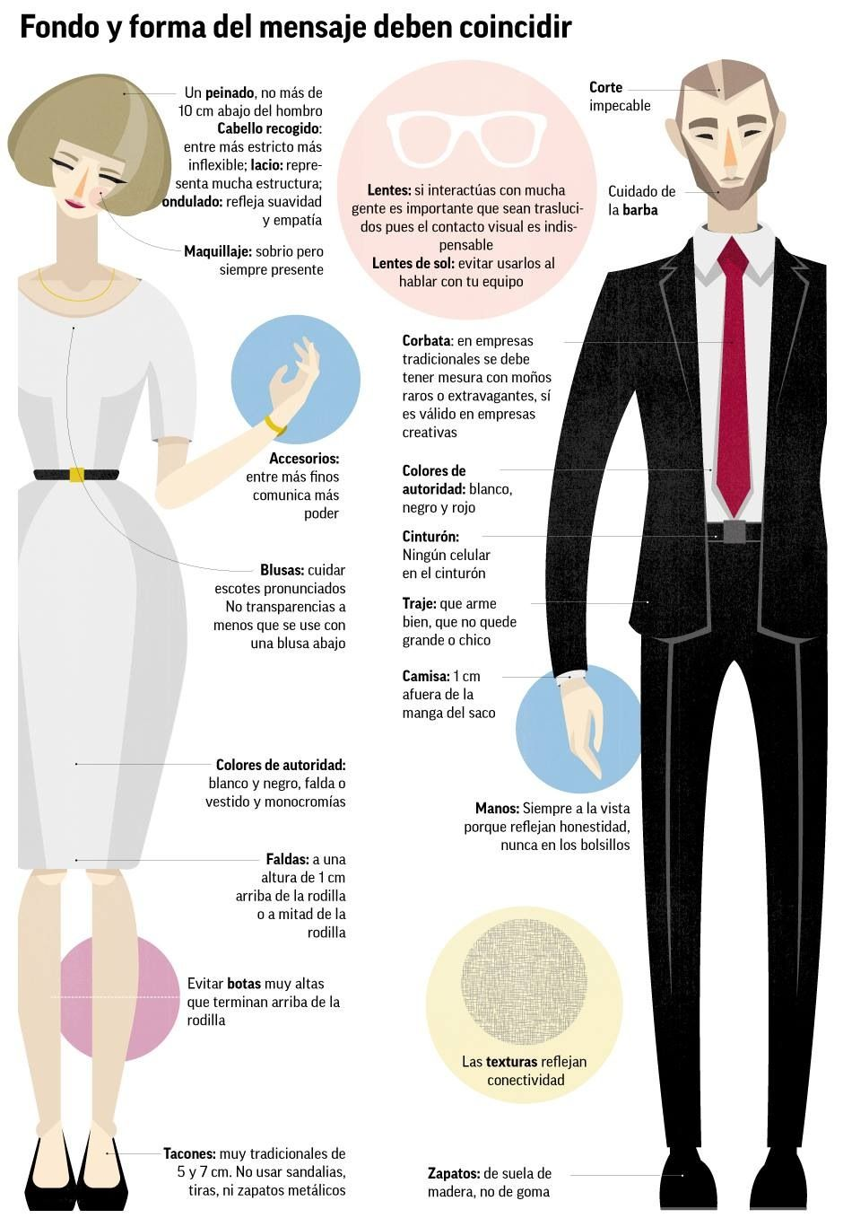 e8783906432 Rules #infografía Codigo De Vestimenta Laboral, El Cuerpo Habla, Relaciones  Publicas, Consejos