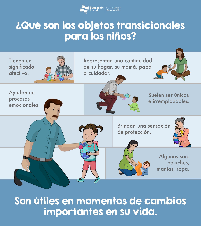 Buscó Por El Término Transicion Educacion Inicial Educacion Emocional Infantil Educacion Inicial Educacion Emocional
