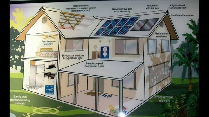 High Resolution Off The Grid Home Plans 6 House