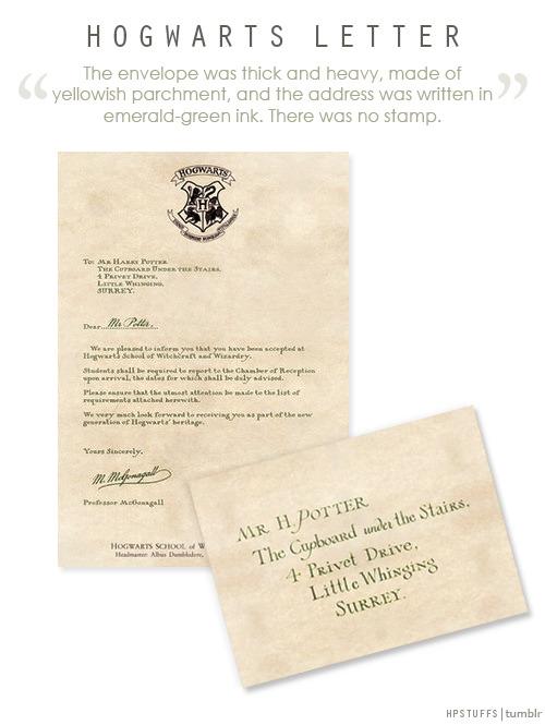 Hogwarts Letter Hogwarts letter, Harry potter letter