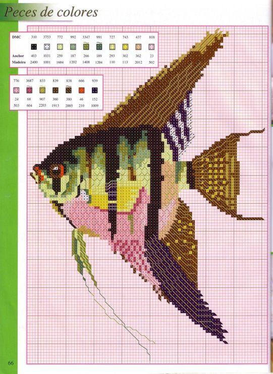 Pin de Tamara Schwanke en Cross Stitch   Pinterest   Puntadas, Ángel ...