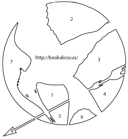 Mockingjay Drawing at GetDrawings | Free download |Hunger Games Mockingjay Pin Outline