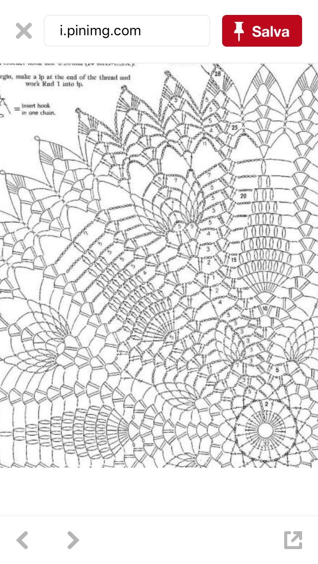 Pin von Alta Spence auf Doilies | Pinterest | Deckchen, Handarbeiten ...