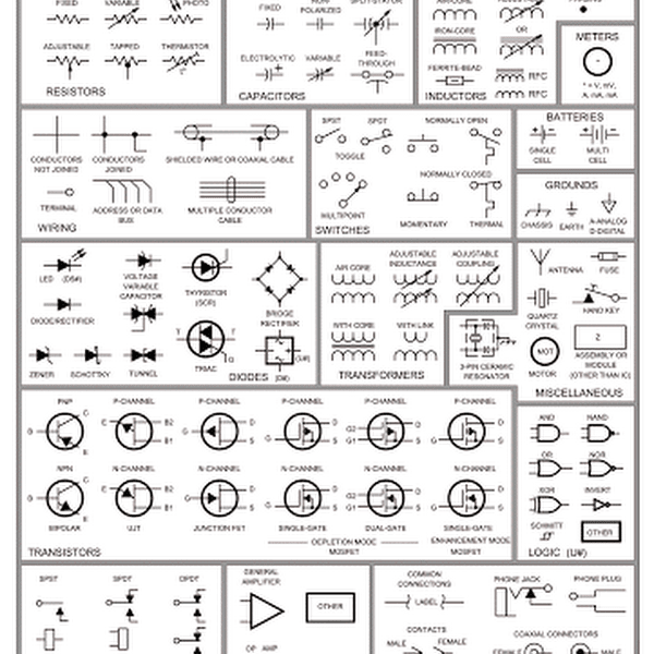Electrical Schematic Symbols | iti | House wiring, Electric ... on