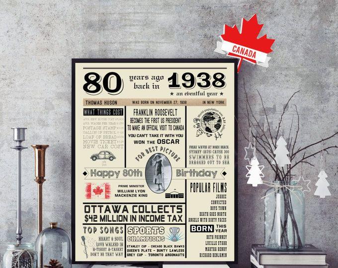 80e Anniversaire 1938 Canada Tableau Affiche Signe 50 Ans