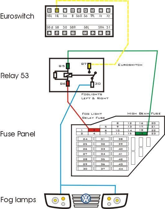 Foglight wiring: OEMstyle  TDIClub Forums | Auto  GTI
