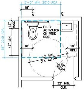 Handicap Bathroom Requirements Commercial Single Accomodation