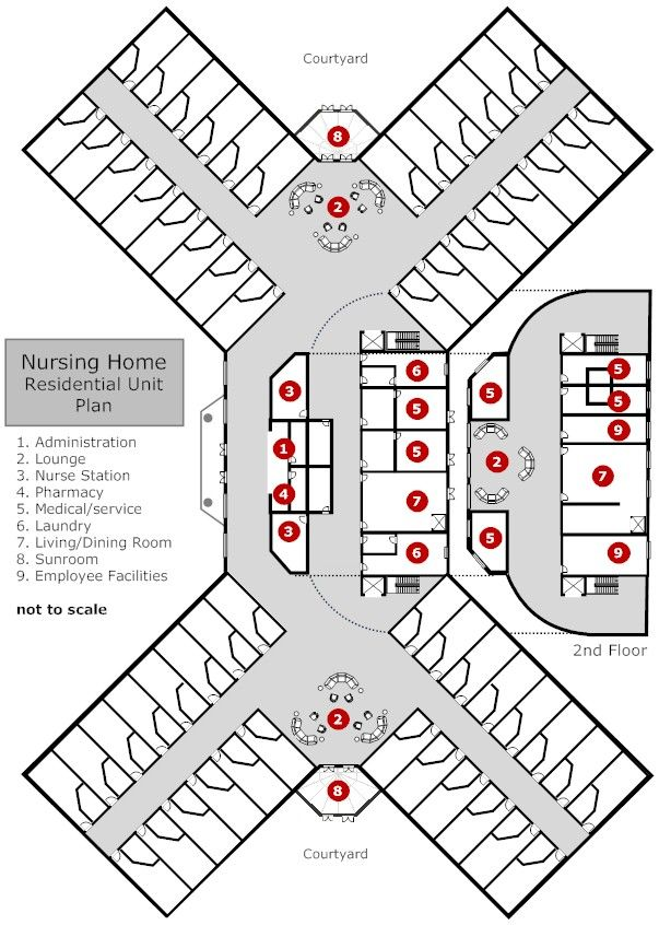 Layout of a nursing home | Home and house style | Pinterest | House