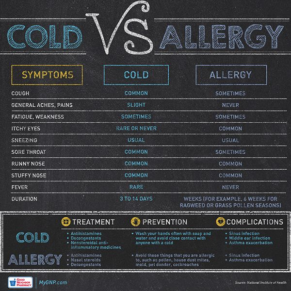 Is it a cold or allergies? | Allergies | Cold or allergies