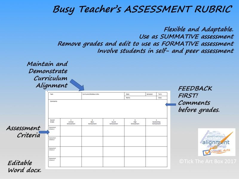 A clean, clear, adaptable and editable Assessment Rubric template - assessment plan template