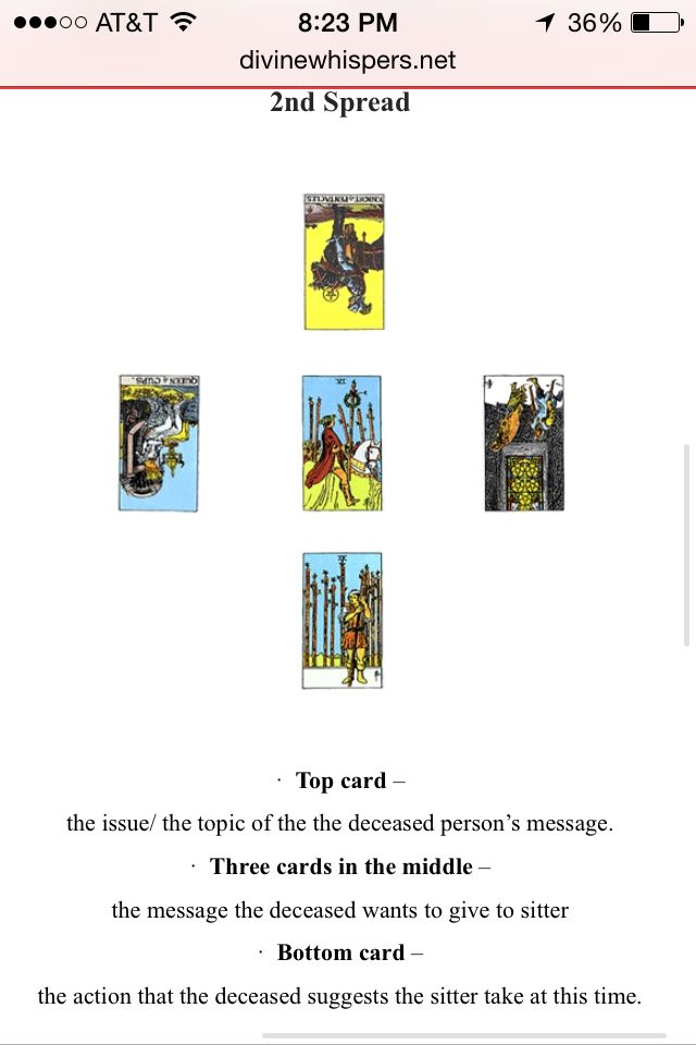 Message From A Deceased Loved One Tarot Reading Tarot Cards Tarot Card Spreads Tarot Learning