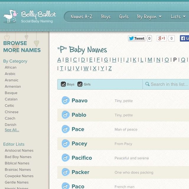 44++ Baby boy names starting with a p ideas