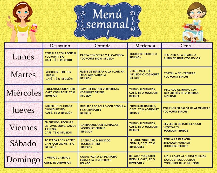 De adelgazar dietas tabla alimentos para para adelgazar tabla de