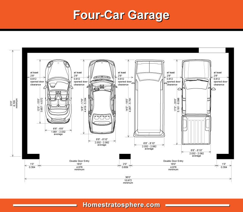 Standard Garage Dimensions For 1 2 3 And 4 Car Garages