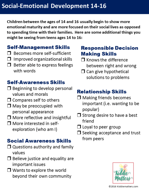 Social Emotional Developmental Checklists For Kids And Teens Kiddie Matters Social Emotional Development Social Development In Adolescence Emotional Development