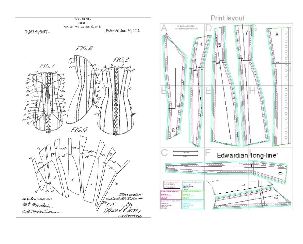 Related image | Sewing patterns | Pinterest