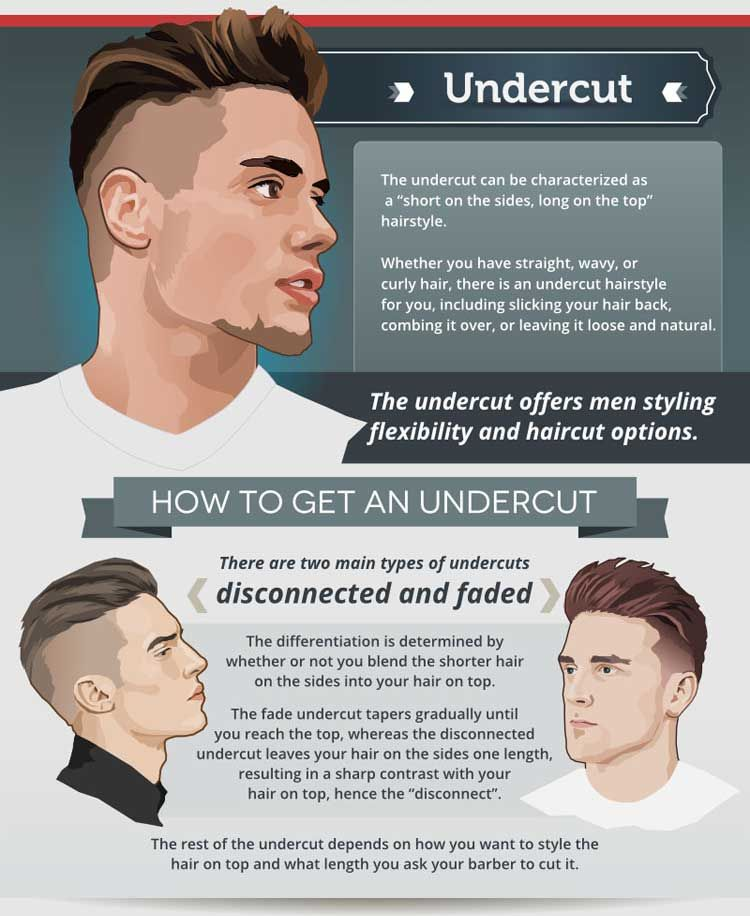 Photo of Popular Hairstyles For Men in 2016 | Style