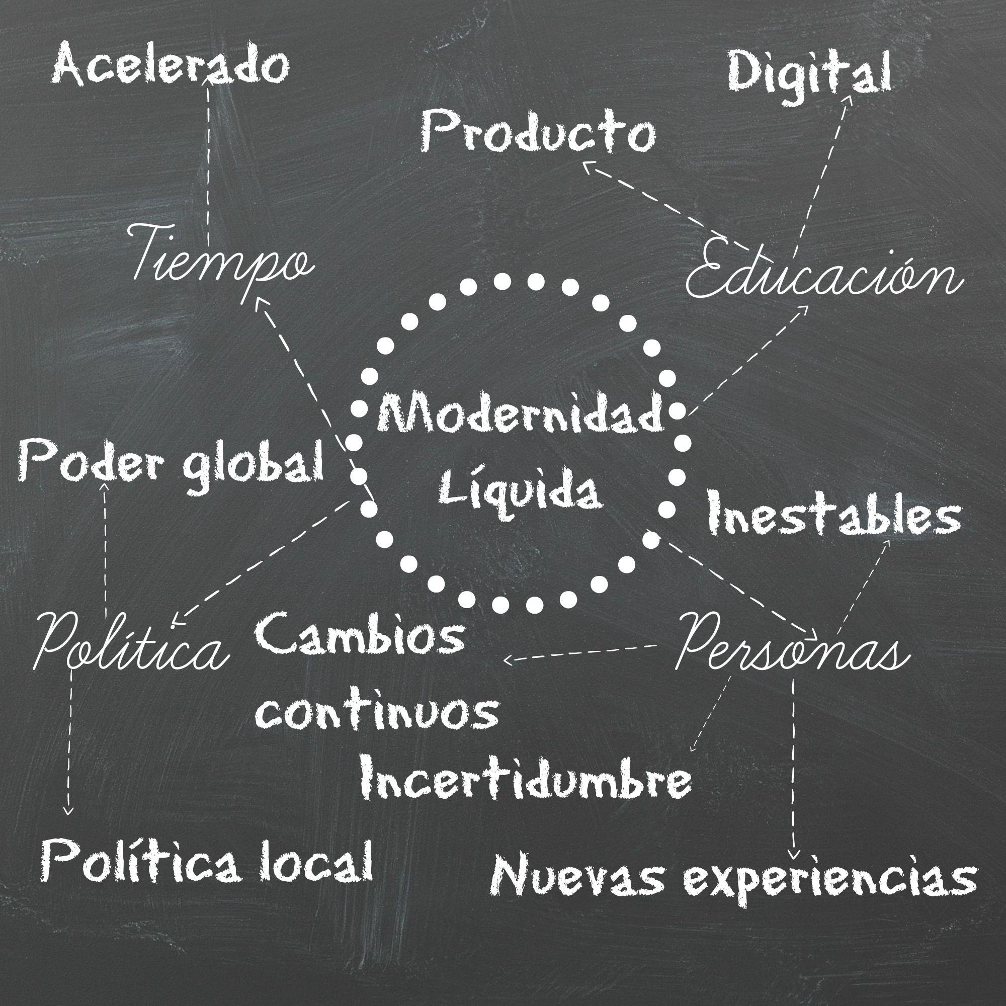 [Descargar] Modernidad liquida - Zygmunt Bauman en PDF ...