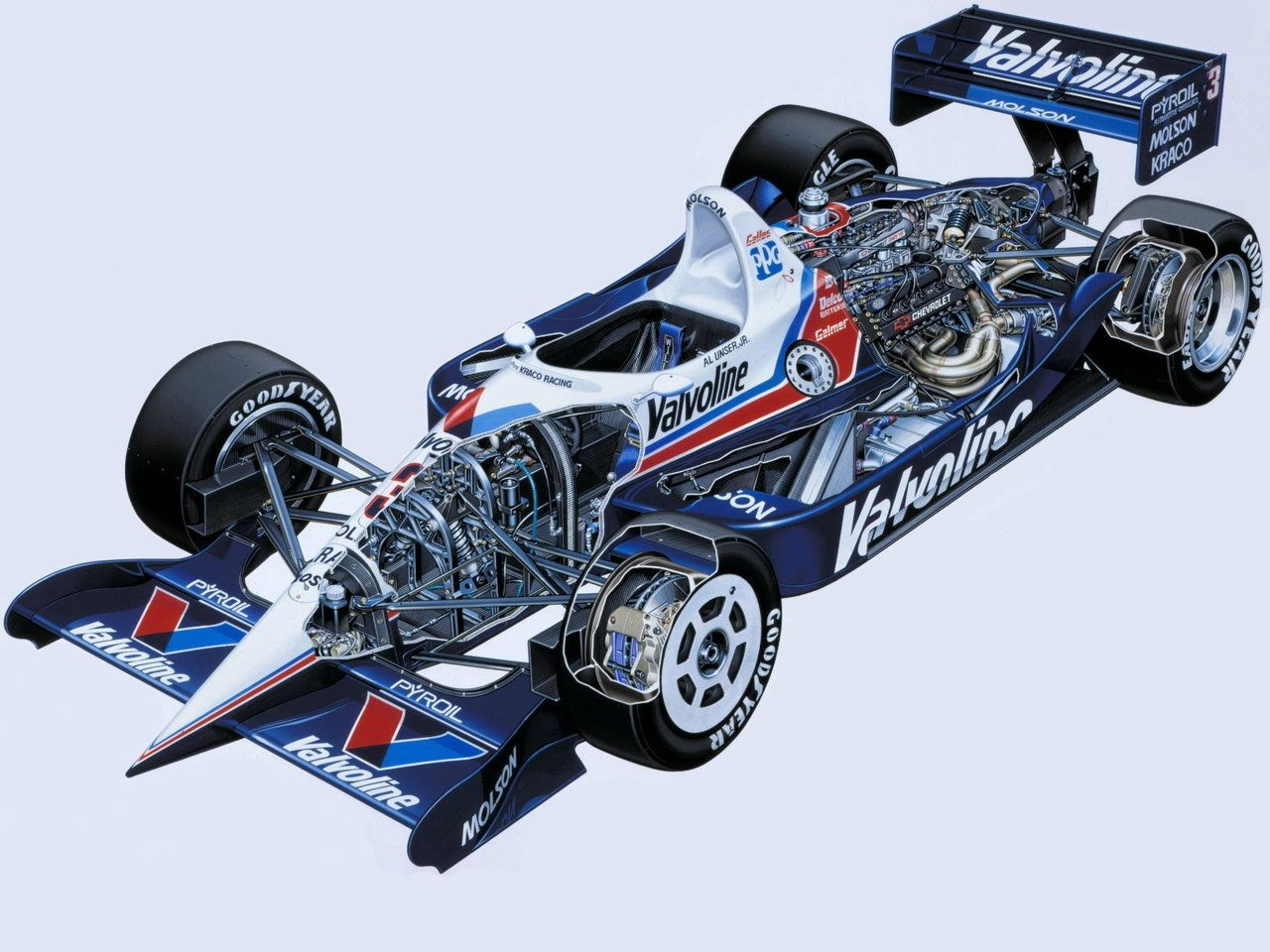 27+ Images of indy cars inspirations