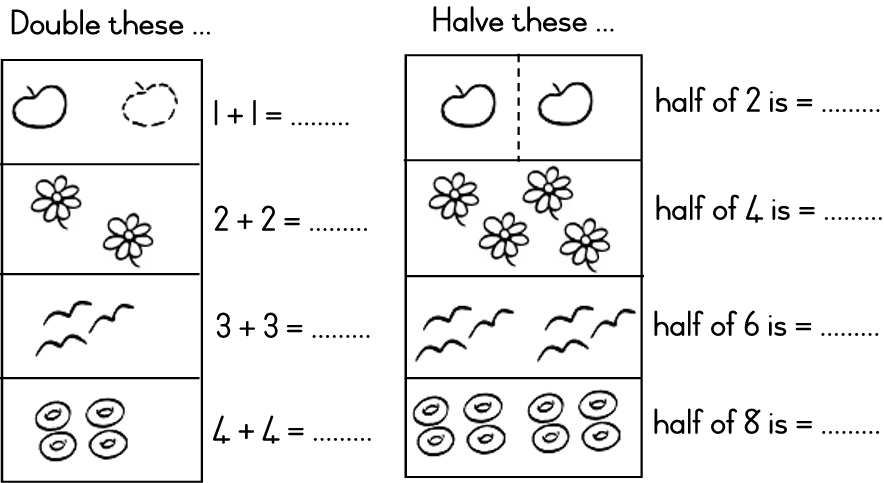 Assessment Doubling And Halving By Openstax Jobilize Llc Doubling And Halving Phonics Worksheets Effective Communication