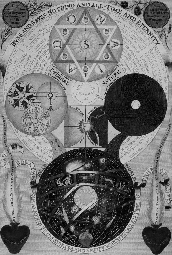 Chaosophia218 Jakob Bohme Pistis Sophia 1773 Alchemy Symbols Esoteric Art Art